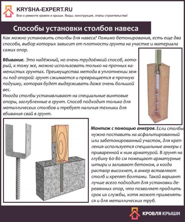 Способы установки столбов навеса