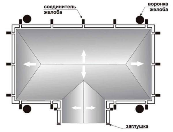 Заглушки, воронки и соединители на схеме
