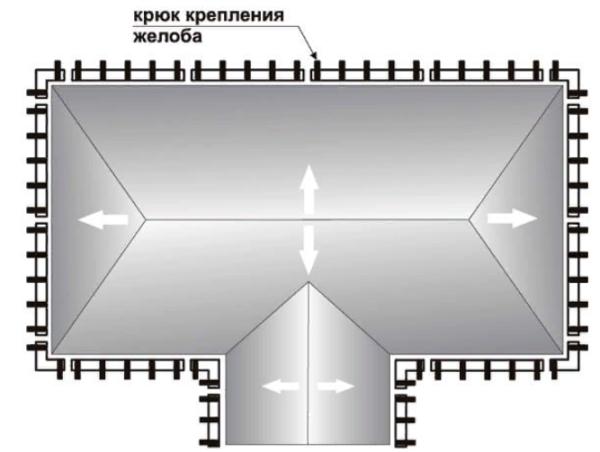 Зная шаг крепления кронштейнов, можно составить схему их расположения