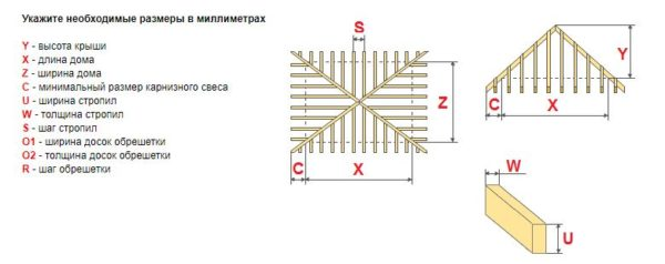 Каждый параметр имеет буквенное обозначение