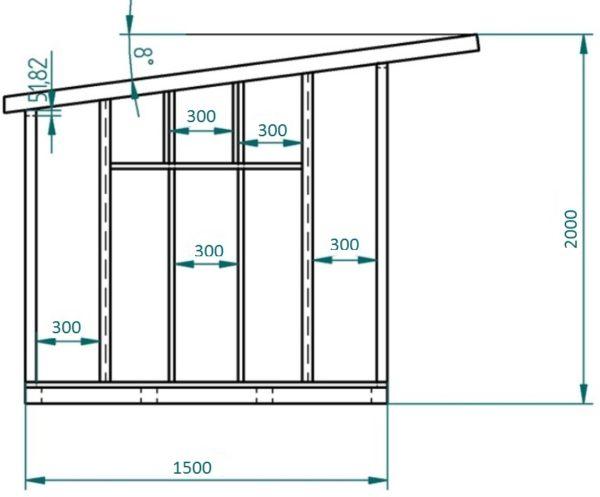 Чтобы правильно рассчитать количество материалов, следует составить чертеж будущего дровяника со всеми основными размерами