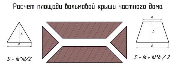 Формула расчета площади вальмовой крыши