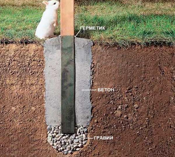 При бетонировании самой опоры, нижнюю часть бруса тщательно пропитывают защитным составом