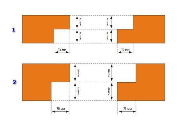 Два типа соединительных кромок утеплительных панелей