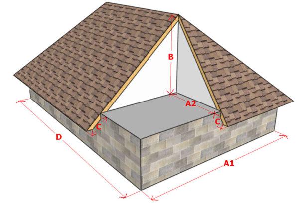 Калькулятор вальмовой крыши