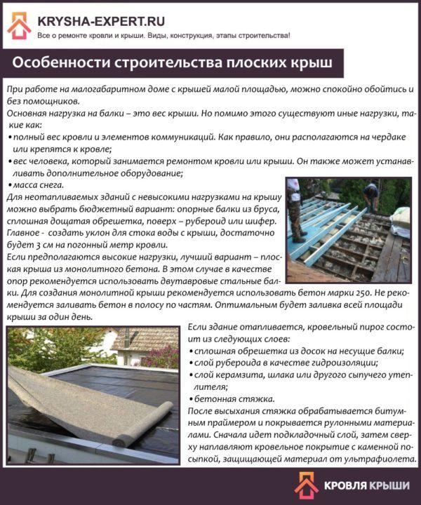 Особенности строительства плоских крыш