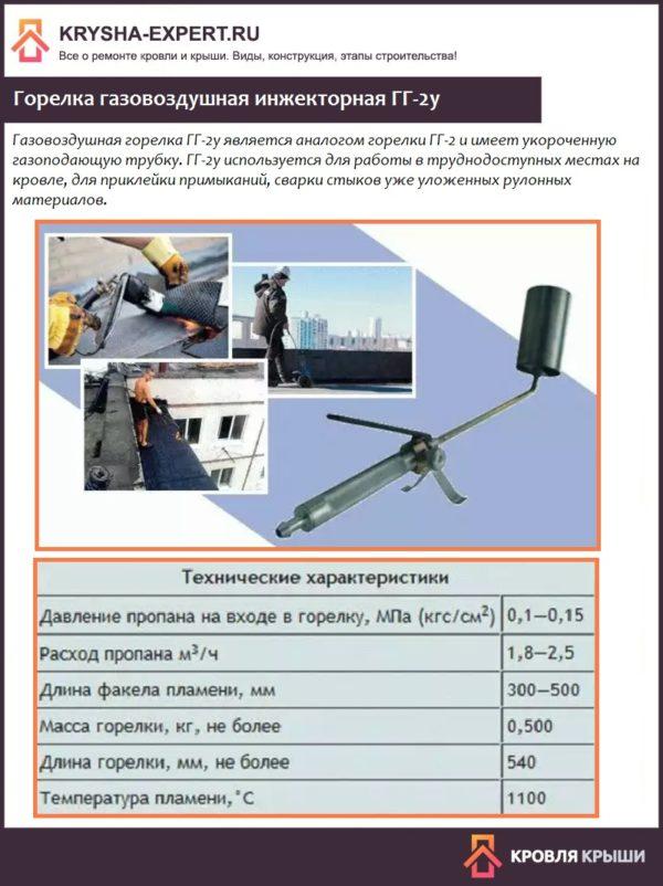 Горелка газовоздушная инжекторная ГГ-2у