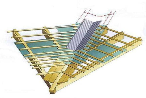 В местах повышенных нагрузок, например, в ендове, обрешетку под металлочерепицу делают сплошной