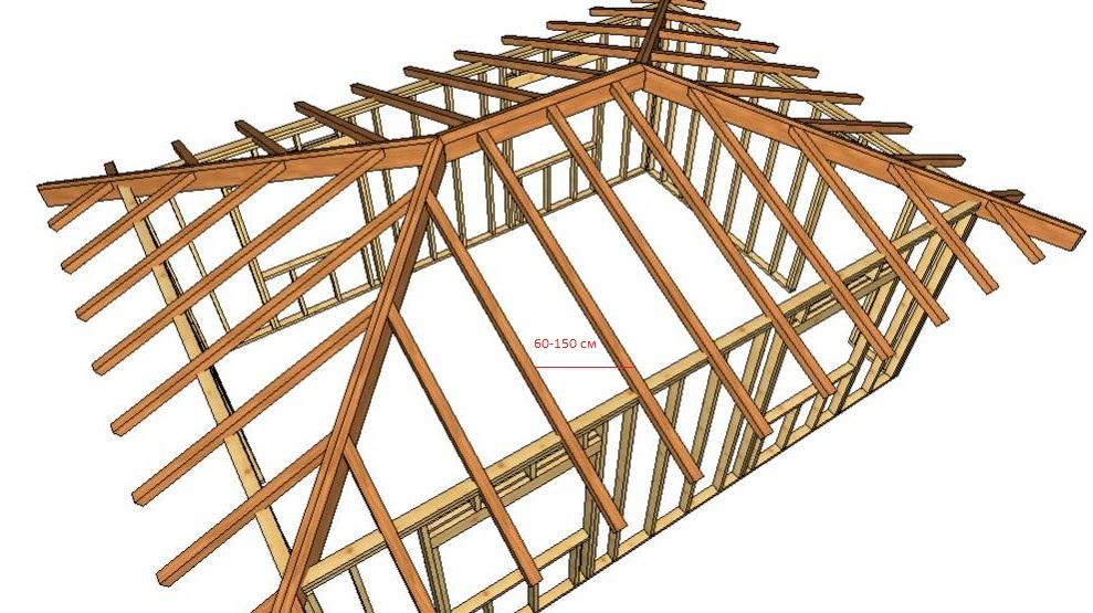 элементы четырехскатной крыши