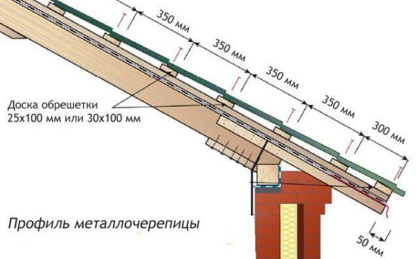 Шаг обрешетки зависит только от размеров профиля металлочерепицы, а не от угла скатов