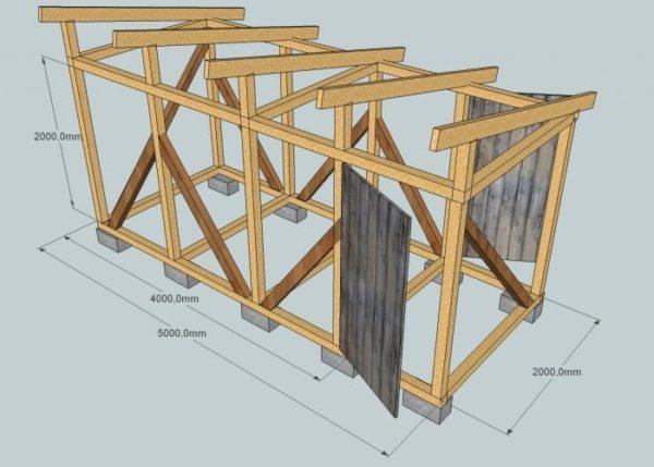 Параметры небольшого дровника стандартной конструкции