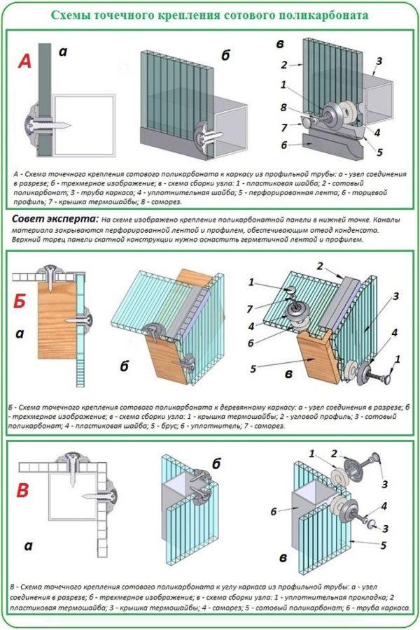 Схема точечного крепления сотового поликарбоната