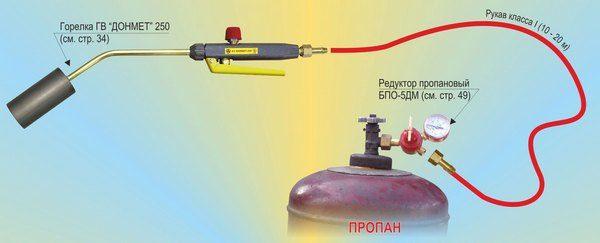 Типовая схема подключения газовоздушной горелки для выполнения бытовых и хозяйственных работ