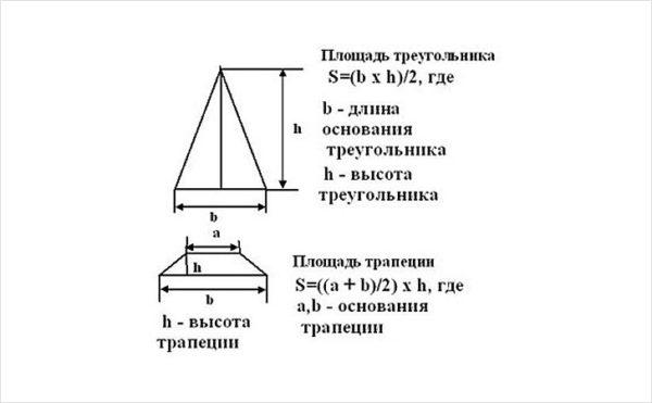 Формулы для определения площади сложных участков крыш