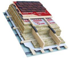 Шаг 7 – устройство дополнительных слоёв теплоизоляции
