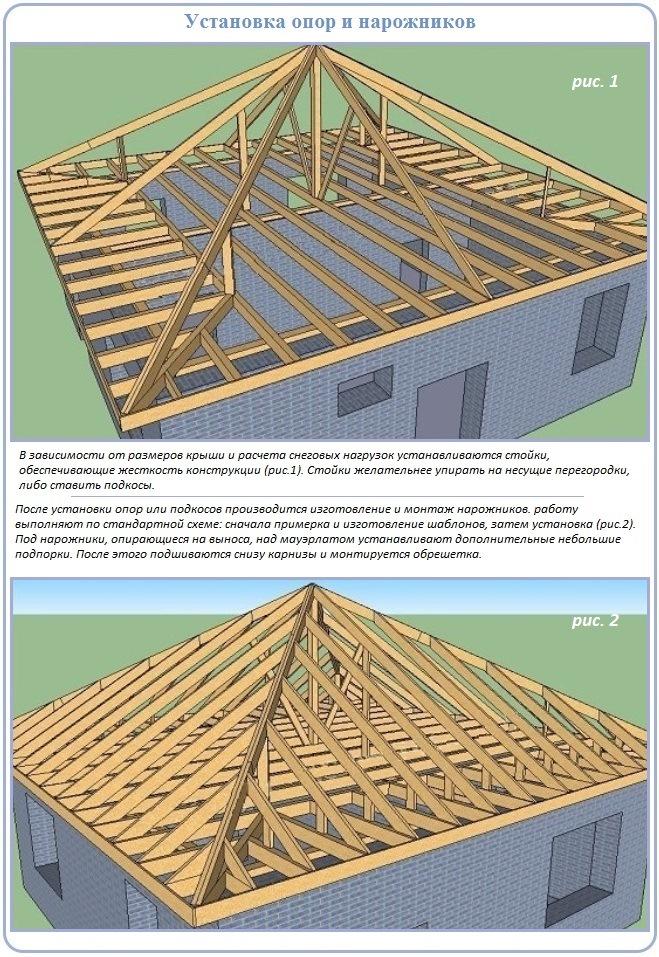 Строительство четырехскатной крыши своими руками 499